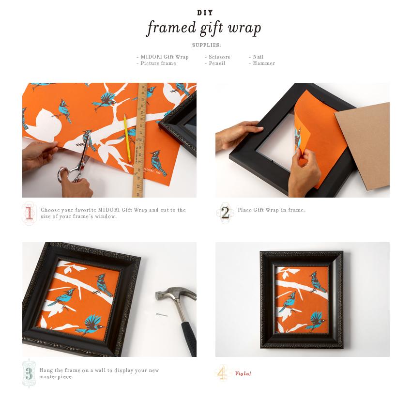 DIY: Framed Gift Wrap